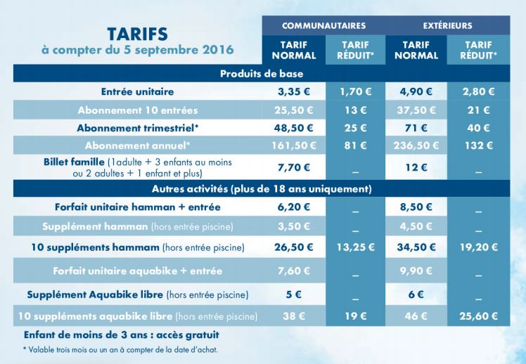 Piscine b atrice hess tarifs communautaires mairie de for Tarif piscine riom